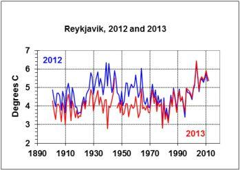 WK-131106-Reykjavik