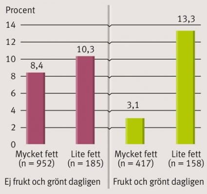 fig-andel